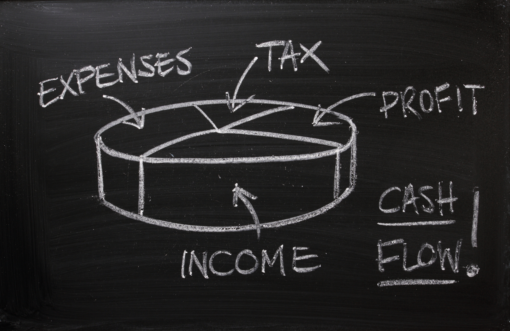 Managing your cash flow with Expex.