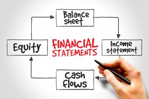 automated bookkeeping near me